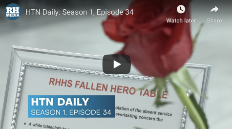 HTN Daily Season 1, Ep. 34